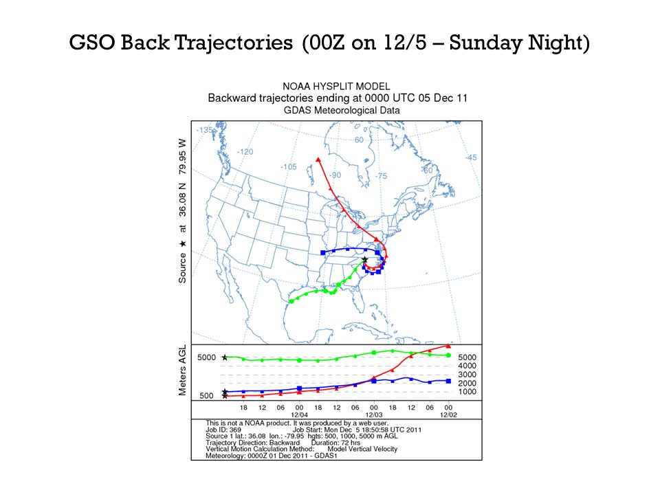 GSO Back Trajectories (00Z on 12/5 – Sunday Night)