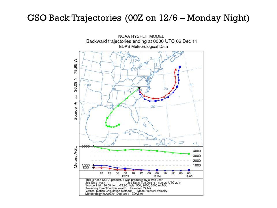 GSO Back Trajectories (00Z on 12/6 – Monday Night)
