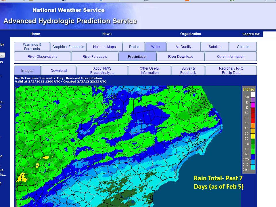 Rain Total- Past 7 Days (as of Feb 5)