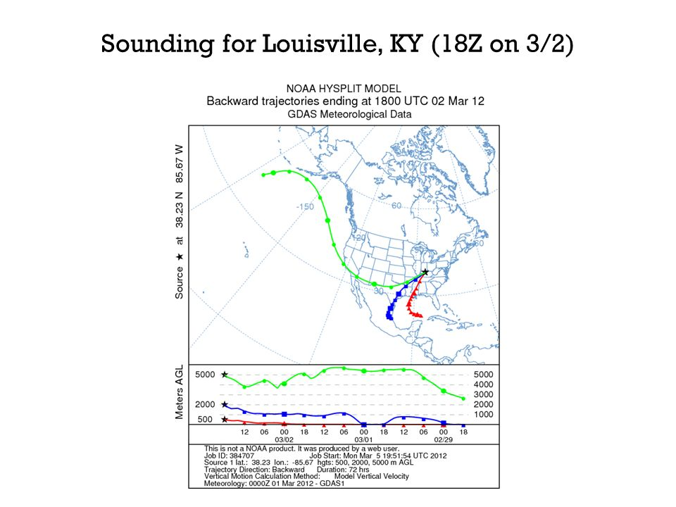 Sounding for Louisville, KY (18Z on 3/2)