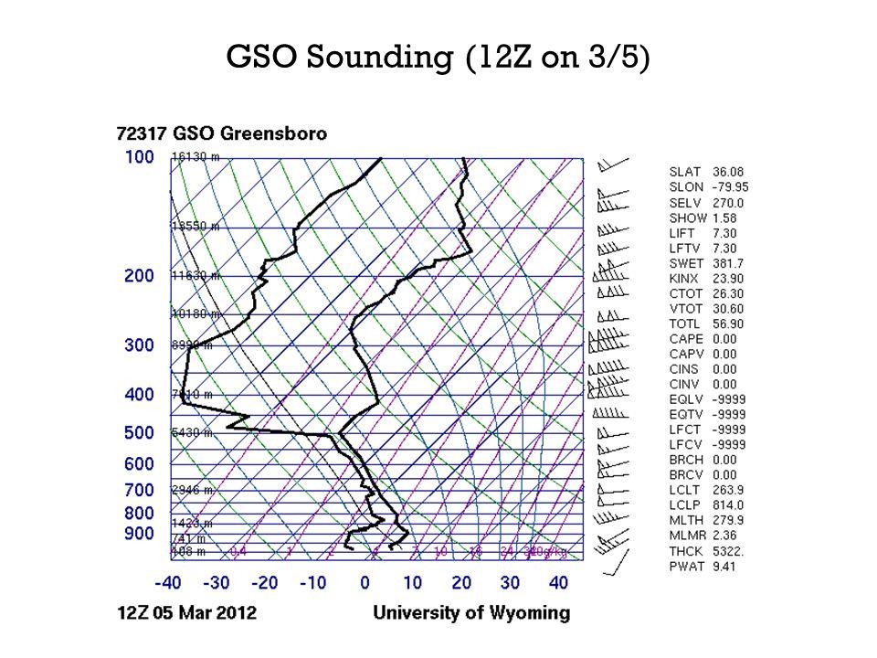 GSO Sounding (12Z on 3/5)