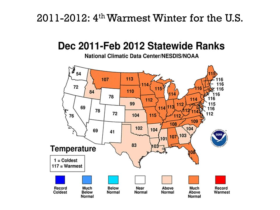 2011-2012: 4 th Warmest Winter for the U.S.
