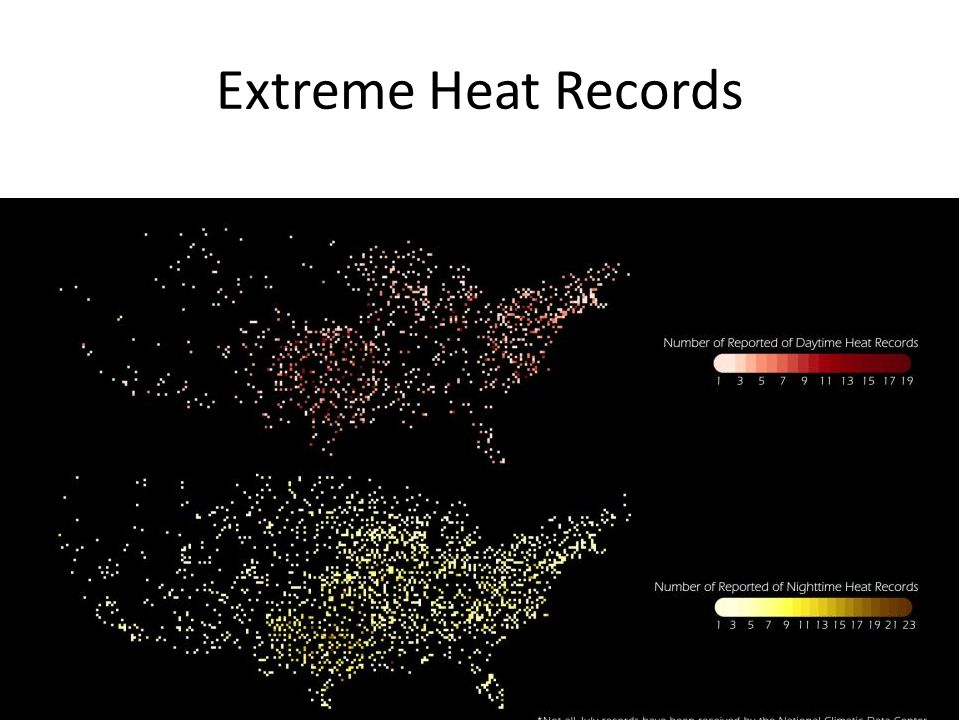 Extreme Heat Records