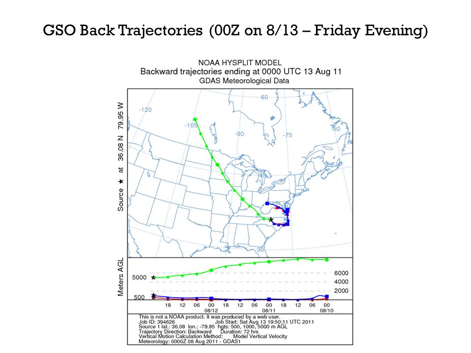 GSO Back Trajectories (00Z on 8/13 – Friday Evening)