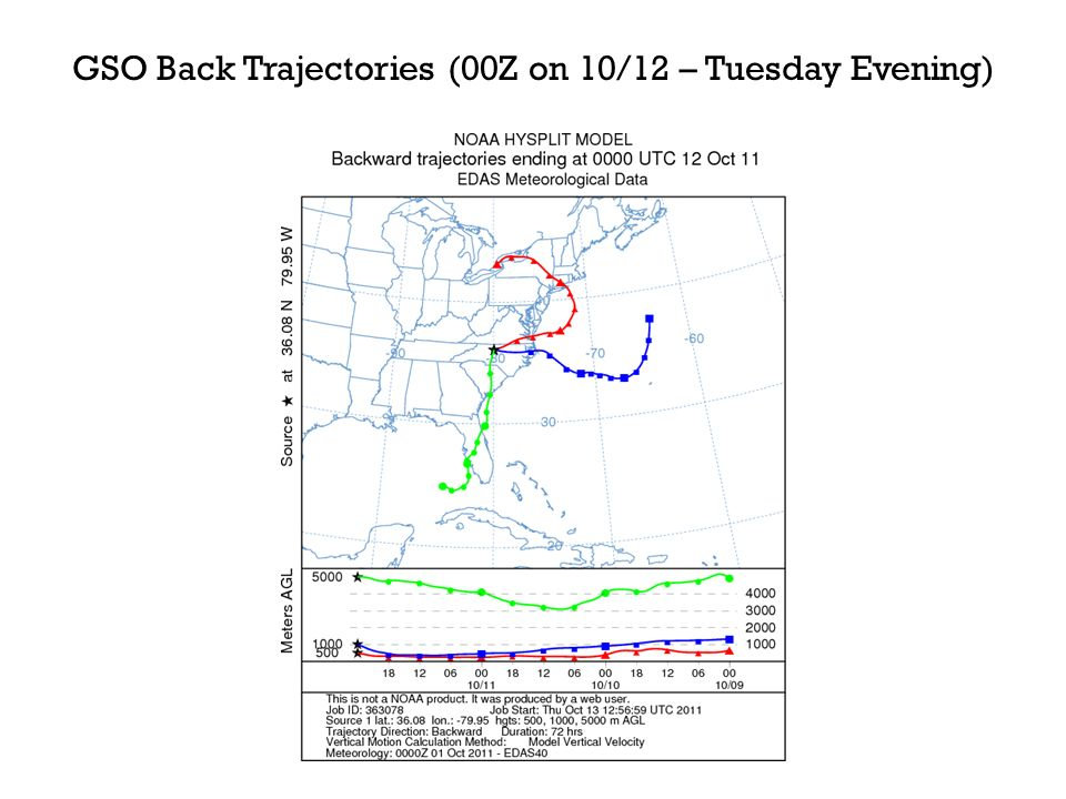 GSO Back Trajectories (00Z on 10/12 – Tuesday Evening)