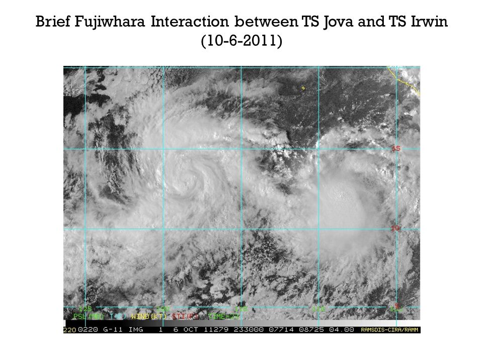 Brief Fujiwhara Interaction between TS Jova and TS Irwin ( )