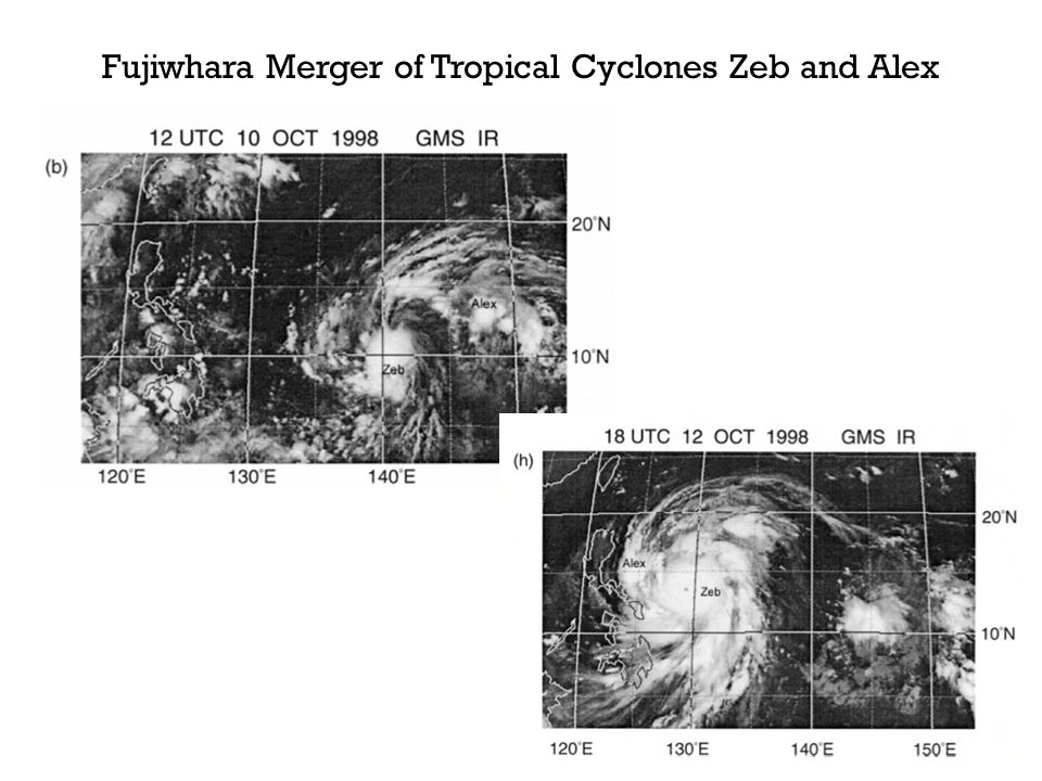 Fujiwhara Merger of Tropical Cyclones Zeb and Alex