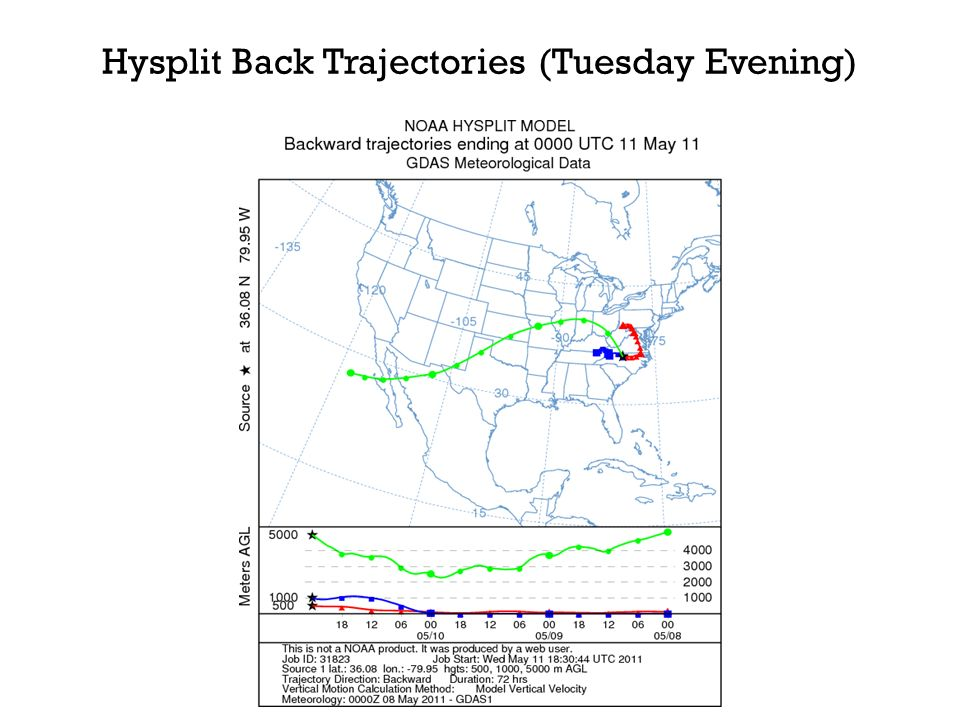 Hysplit Back Trajectories (Tuesday Evening)