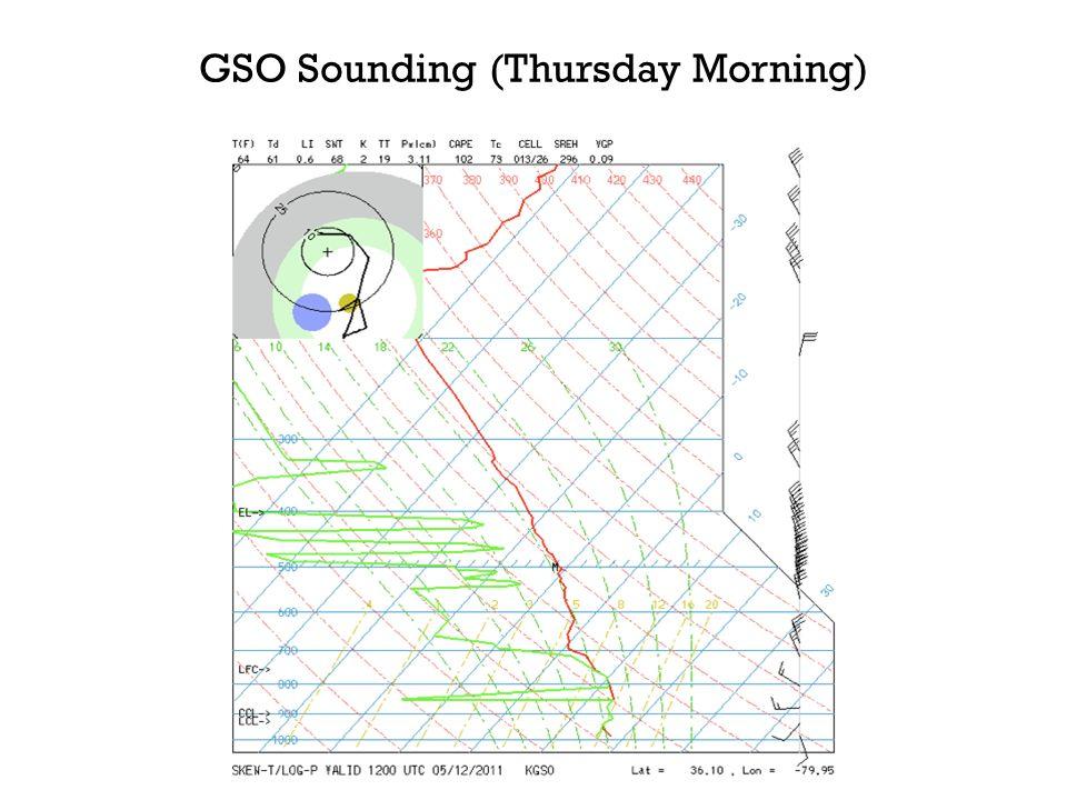 GSO Sounding (Thursday Morning)