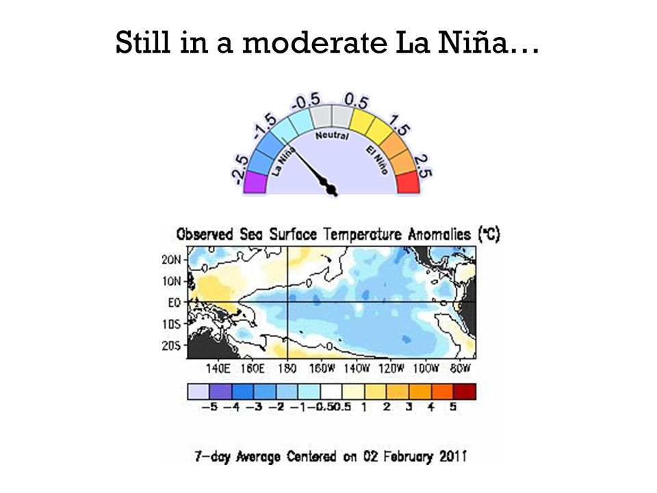 Still in a moderate La Niña…