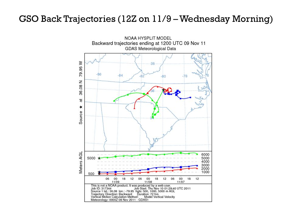 GSO Back Trajectories (12Z on 11/9 – Wednesday Morning)