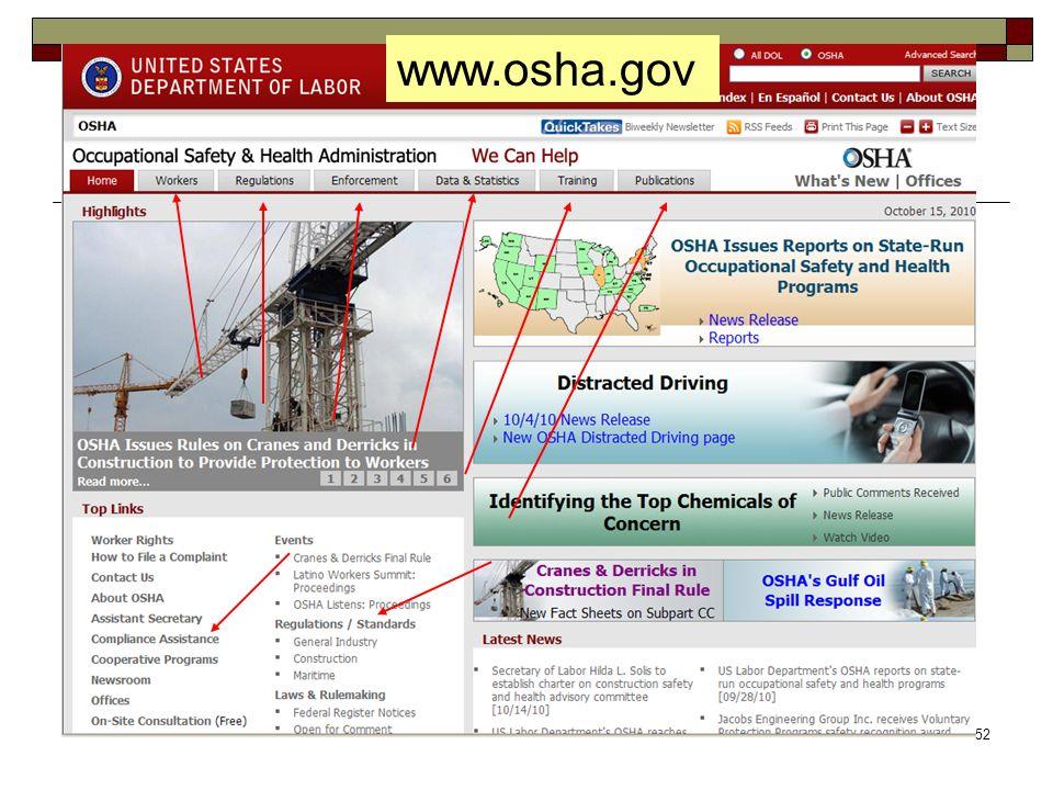 52 www.osha.gov