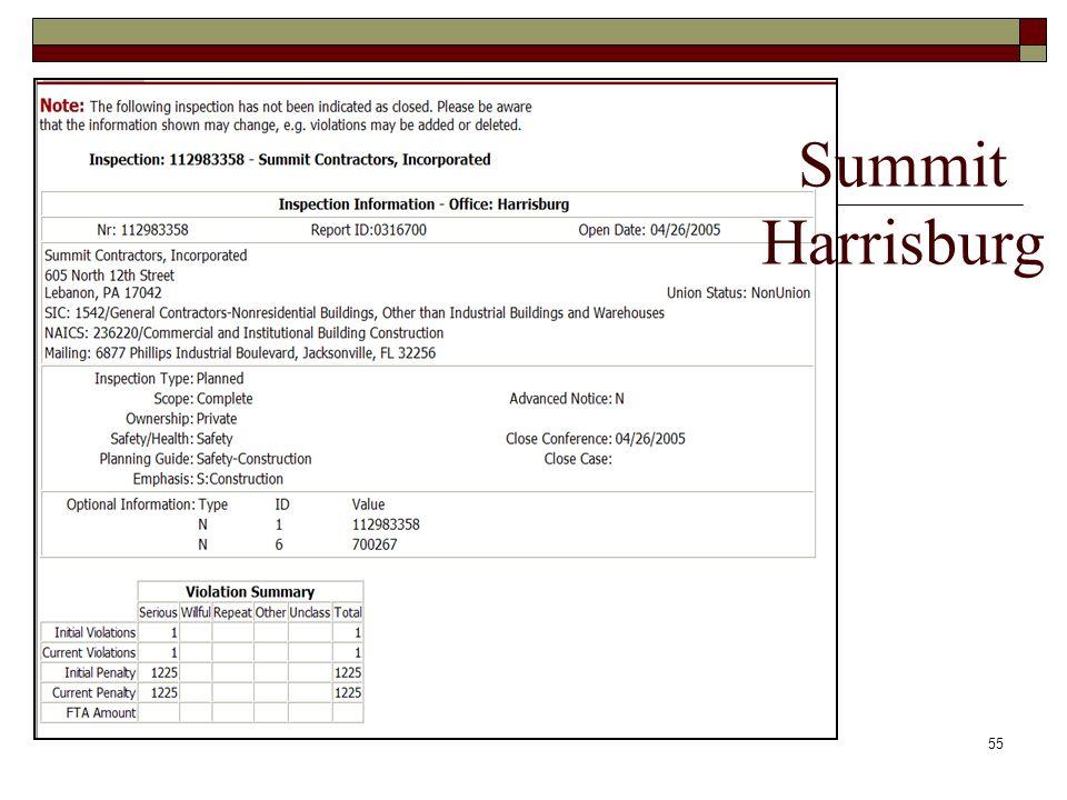 55 Summit Harrisburg