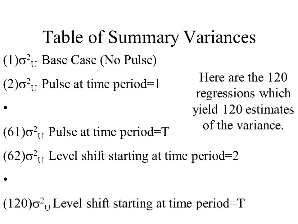 Table of Summary Variances (1) 2 U Base Case (No Pulse) (2) 2 U Pulse at time period=1 (61) 2 U Pulse at time period=T (62) 2 U Level shift starting at time period=2 (120) 2 U Level shift starting at time period=T Here are the 120 regressions which yield 120 estimates of the variance.