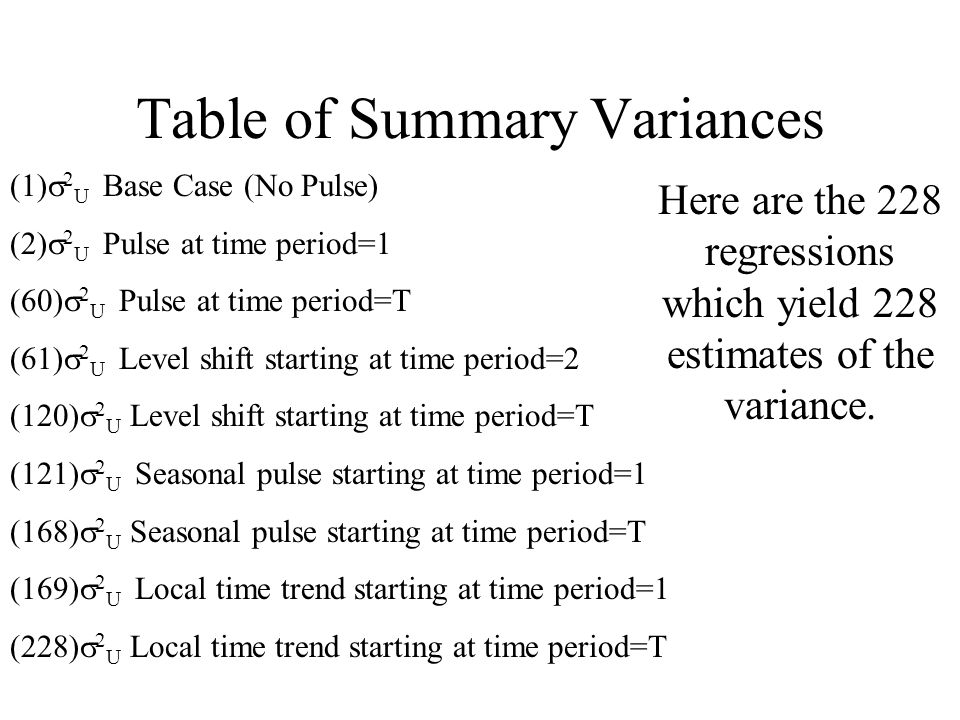 Table of Summary Variances (1) 2 U Base Case (No Pulse) (2) 2 U Pulse at time period=1 (60) 2 U Pulse at time period=T (61) 2 U Level shift starting at time period=2 (120) 2 U Level shift starting at time period=T (121) 2 U Seasonal pulse starting at time period=1 (168) 2 U Seasonal pulse starting at time period=T (169) 2 U Local time trend starting at time period=1 (228) 2 U Local time trend starting at time period=T Here are the 228 regressions which yield 228 estimates of the variance.