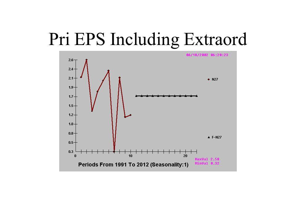 Pri EPS Including Extraord