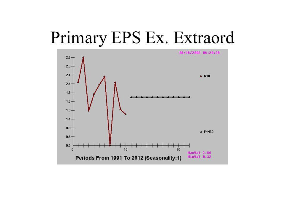 Primary EPS Ex. Extraord