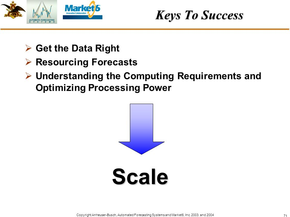 Copyright Anheuser-Busch, Automated Forecasting Systems and Market6, Inc. 2003. and 2004 71 Keys To Success Get the Data Right Resourcing Forecasts Un
