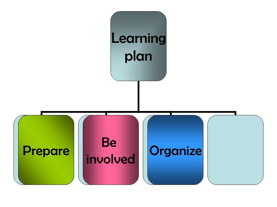 Prepare Be involved Organize