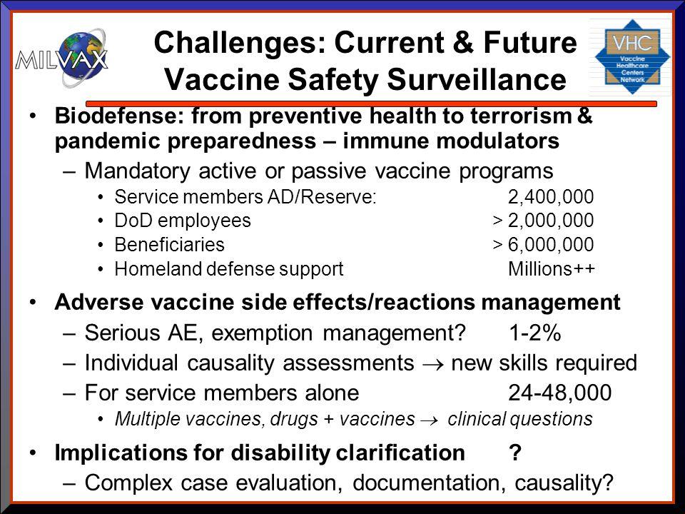 Challenges: Current & Future Vaccine Safety Surveillance Biodefense: from preventive health to terrorism & pandemic preparedness – immune modulators –