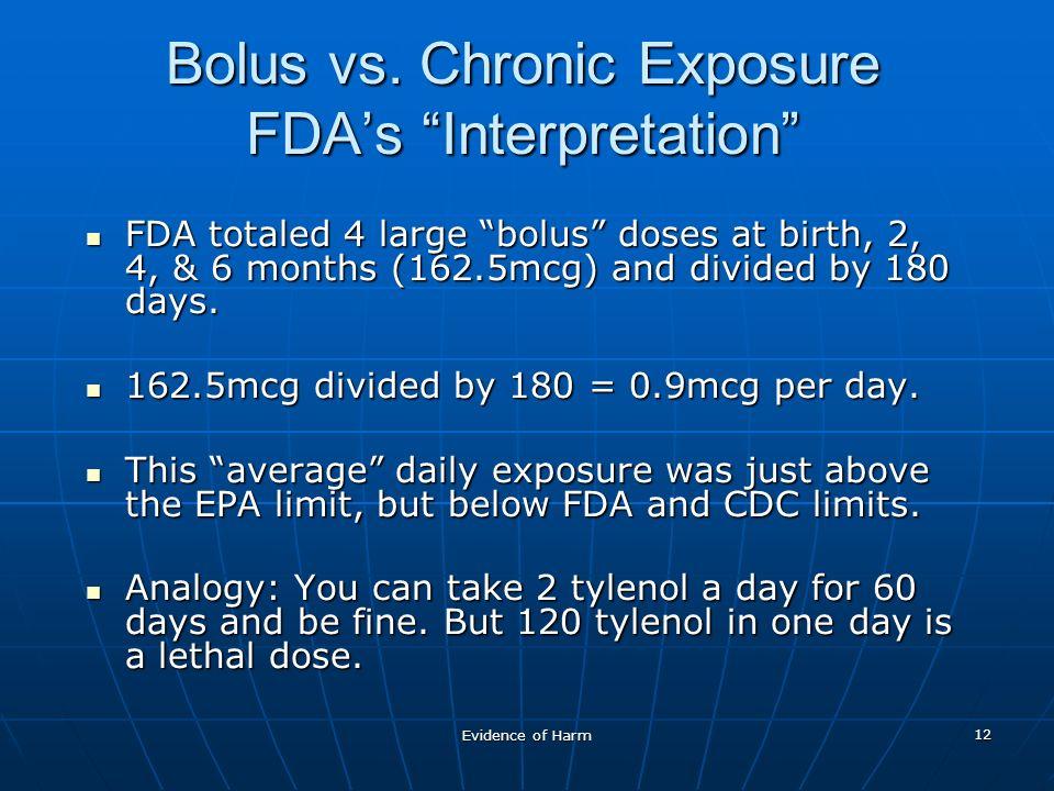 Evidence of Harm 12 Bolus vs.