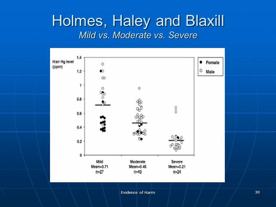 Evidence of Harm 30 Holmes, Haley and Blaxill Mild vs. Moderate vs. Severe