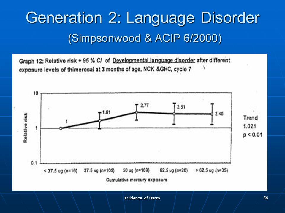 Evidence of Harm 56 Generation 2: Language Disorder (Simpsonwood & ACIP 6/2000)