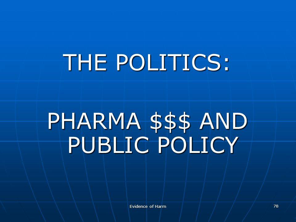 Evidence of Harm 78 THE POLITICS: PHARMA $$$ AND PUBLIC POLICY