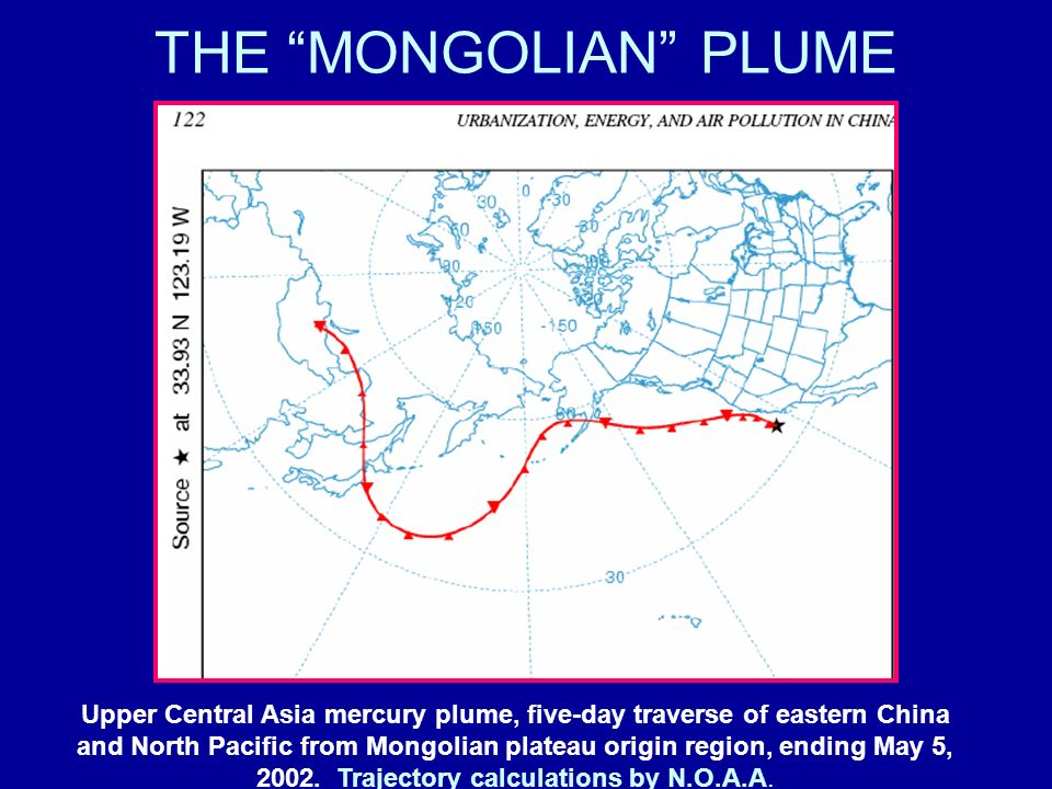 THE MONGOLIAN PLUME Upper Central Asia mercury plume, five-day traverse of eastern China and North Pacific from Mongolian plateau origin region, ending May 5, 2002.