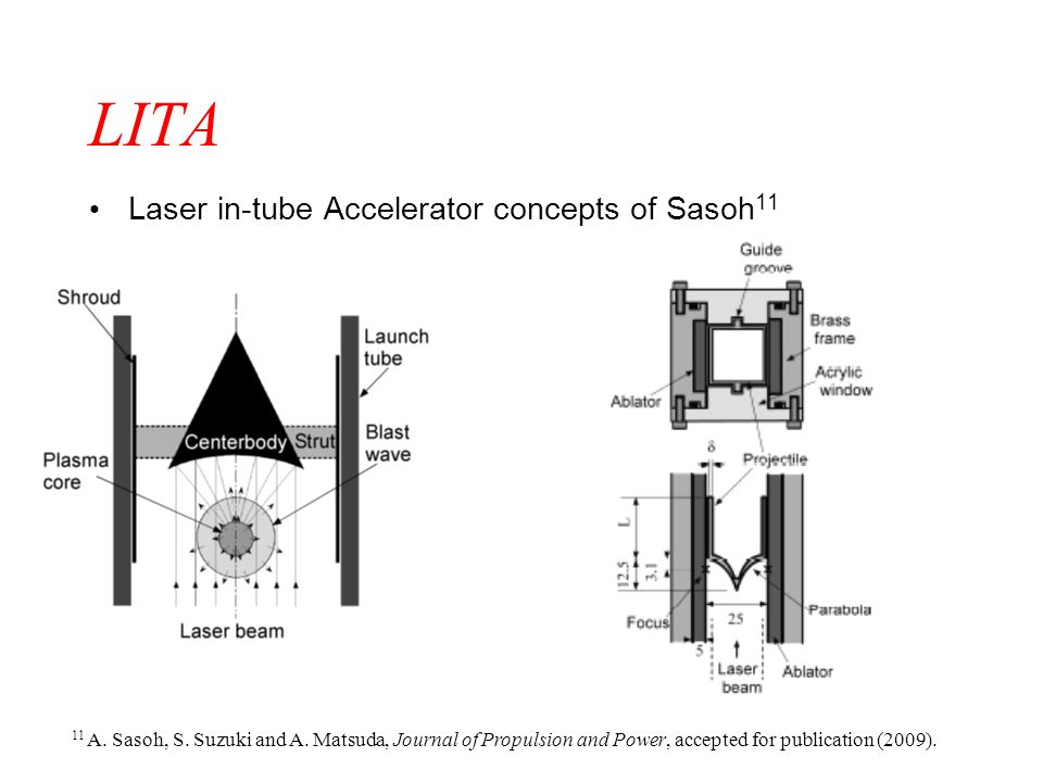 LITA Laser in-tube Accelerator concepts of Sasoh 11 11 A. Sasoh, S. Suzuki and A. Matsuda, Journal of Propulsion and Power, accepted for publication (