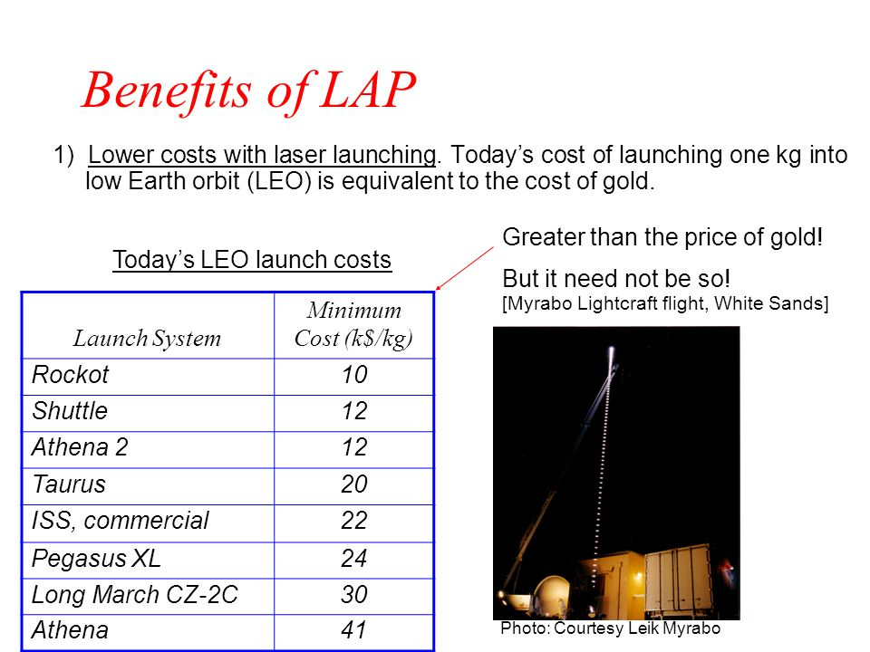 Benefits of LAP 1) Lower costs with laser launching. Todays cost of launching one kg into low Earth orbit (LEO) is equivalent to the cost of gold. Tod