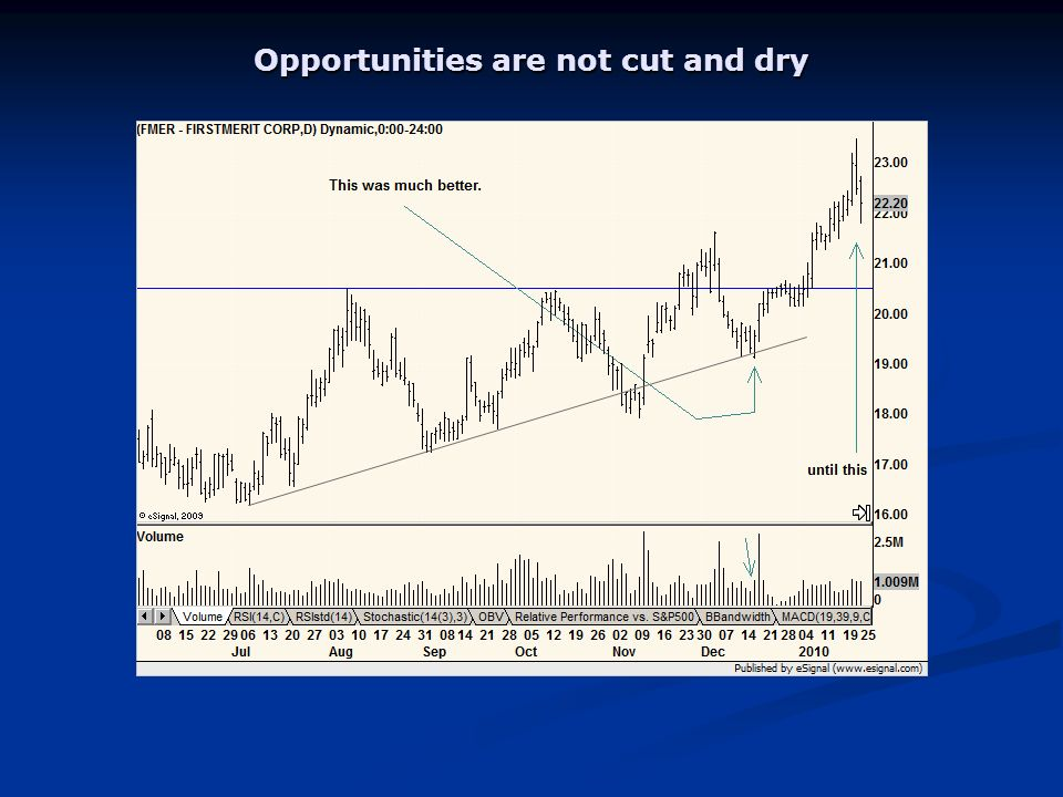 Opportunities are not cut and dry