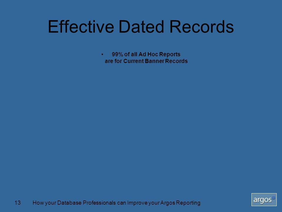 How your Database Professionals can Improve your Argos Reporting13 Effective Dated Records 99% of all Ad Hoc Reports are for Current Banner Records