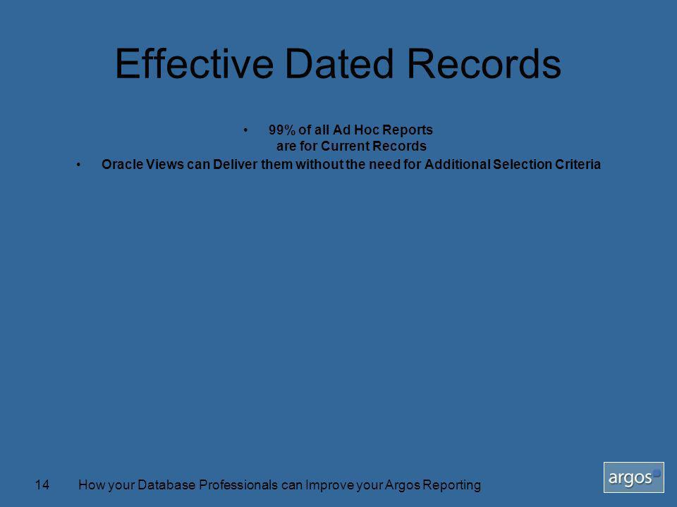 How your Database Professionals can Improve your Argos Reporting14 Effective Dated Records 99% of all Ad Hoc Reports are for Current Records Oracle Views can Deliver them without the need for Additional Selection Criteria