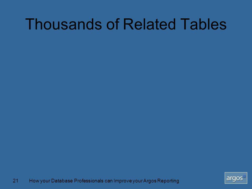 How your Database Professionals can Improve your Argos Reporting21 Thousands of Related Tables