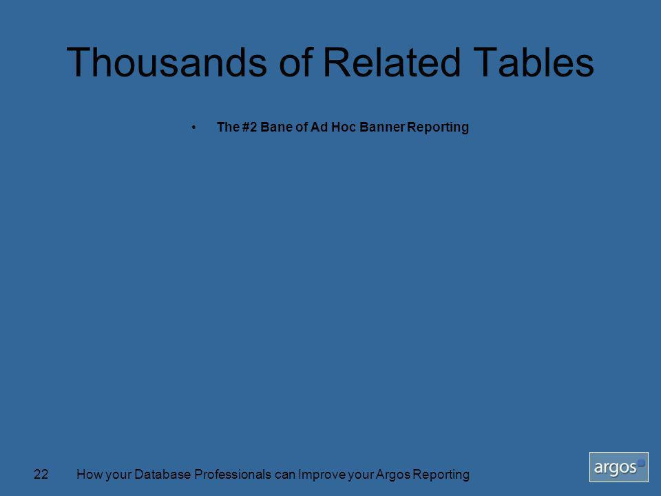 How your Database Professionals can Improve your Argos Reporting22 Thousands of Related Tables The #2 Bane of Ad Hoc Banner Reporting