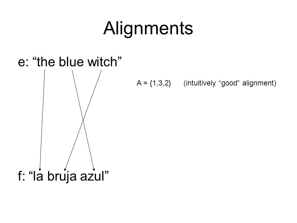 Alignments e: the blue witch f: la bruja azul A = {1,3,2} (intuitively good alignment)