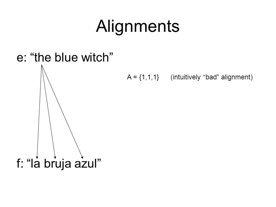 Alignments e: the blue witch f: la bruja azul A = {1,1,1} (intuitively bad alignment)