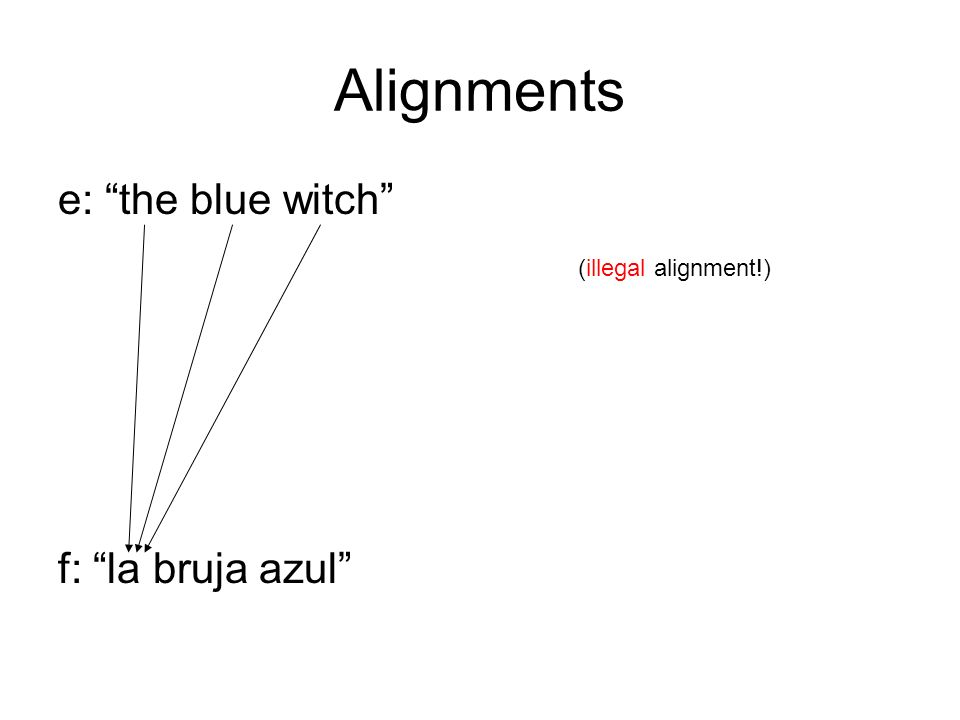 Alignments e: the blue witch f: la bruja azul (illegal alignment!)