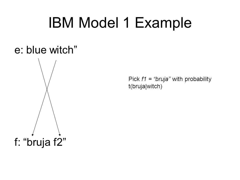 IBM Model 1 Example e: blue witch f: bruja f2 Pick f1 = bruja with probability t(bruja|witch)