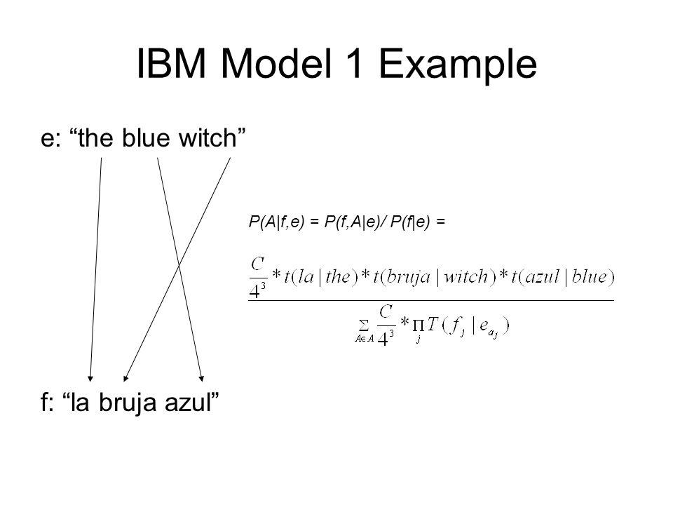 IBM Model 1 Example e: the blue witch f: la bruja azul P(A|f,e) = P(f,A|e)/ P(f|e) =