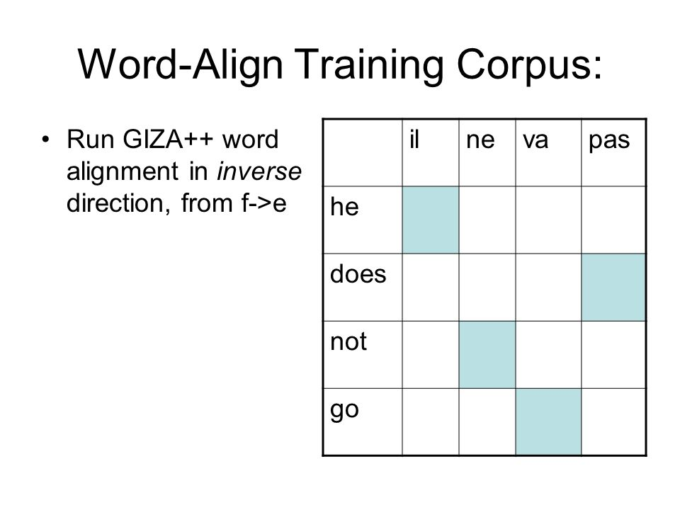 Word-Align Training Corpus: Run GIZA++ word alignment in inverse direction, from f->e ilnevapas he does not go