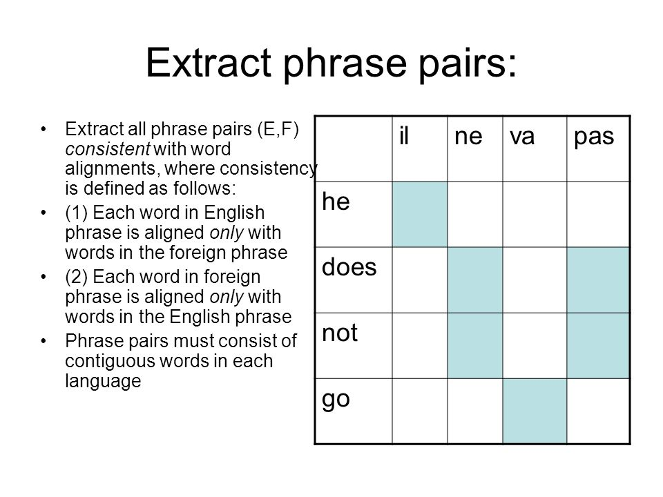 Extract phrase pairs: Extract all phrase pairs (E,F) consistent with word alignments, where consistency is defined as follows: (1) Each word in Englis