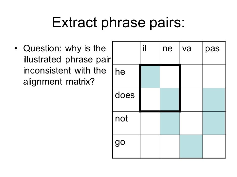 Extract phrase pairs: Question: why is the illustrated phrase pair inconsistent with the alignment matrix? ilnevapas he does not go
