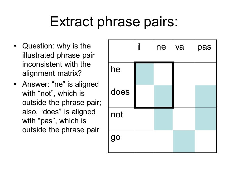 Extract phrase pairs: Question: why is the illustrated phrase pair inconsistent with the alignment matrix? Answer: ne is aligned with not, which is ou