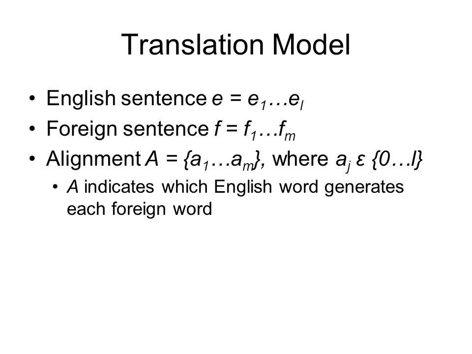 Translation Model English sentence e = e 1 …e l Foreign sentence f = f 1 …f m Alignment A = {a 1 …a m }, where a j ε {0…l} A indicates which English w