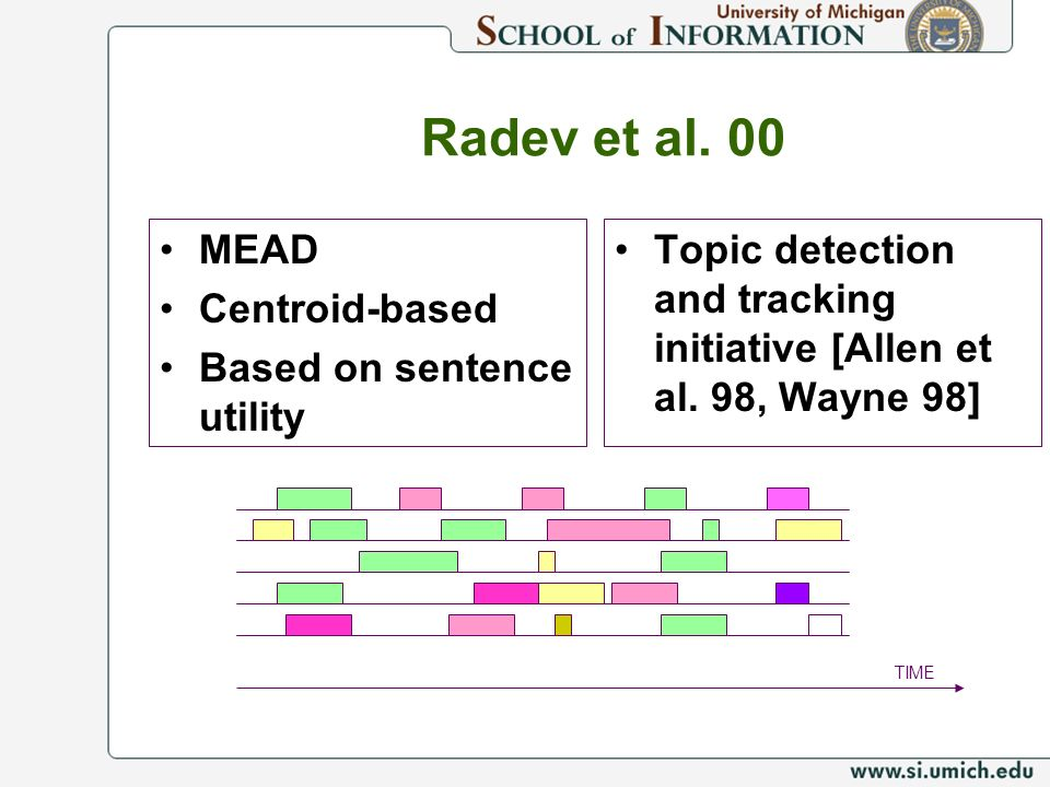 Radev et al. 00 MEAD Centroid-based Based on sentence utility Topic detection and tracking initiative [Allen et al. 98, Wayne 98] TIME