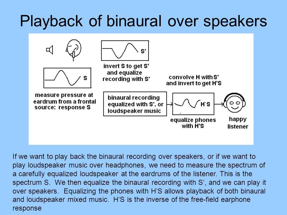 Playback of binaural over speakers If we want to play back the binaural recording over speakers, or if we want to play loudspeaker music over headphon