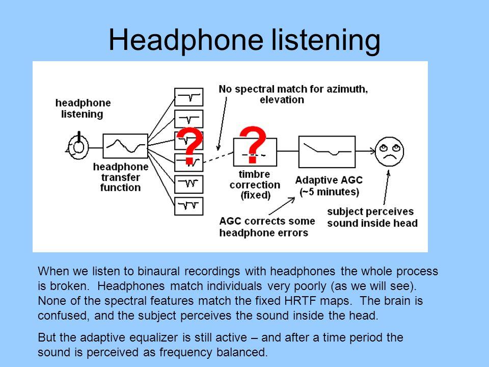 Headphone listening When we listen to binaural recordings with headphones the whole process is broken. Headphones match individuals very poorly (as we