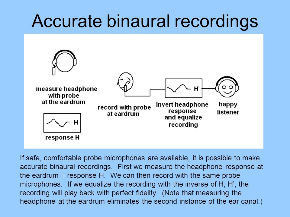 Accurate binaural recordings If safe, comfortable probe microphones are available, it is possible to make accurate binaural recordings. First we measu